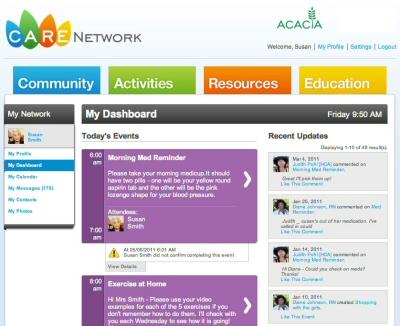 Acacia CARE Network